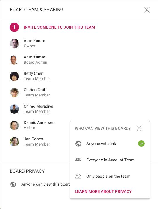 Public board