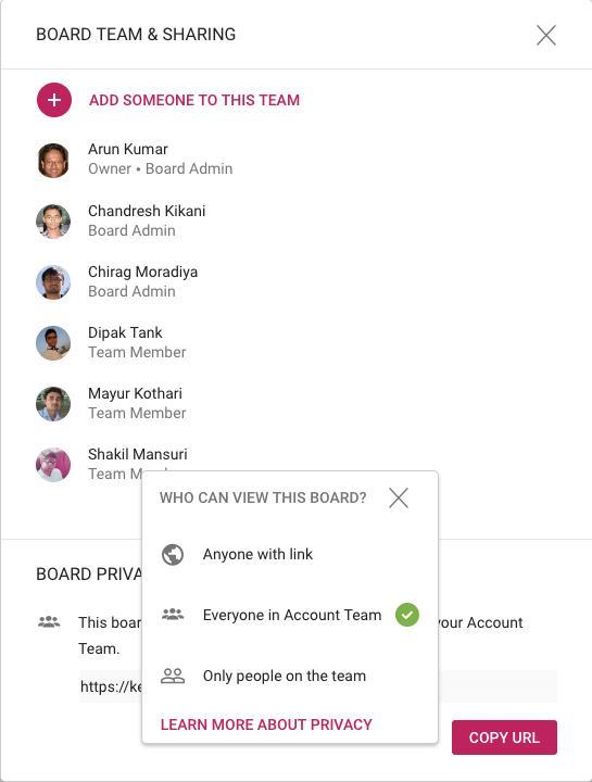 Board Privacy options